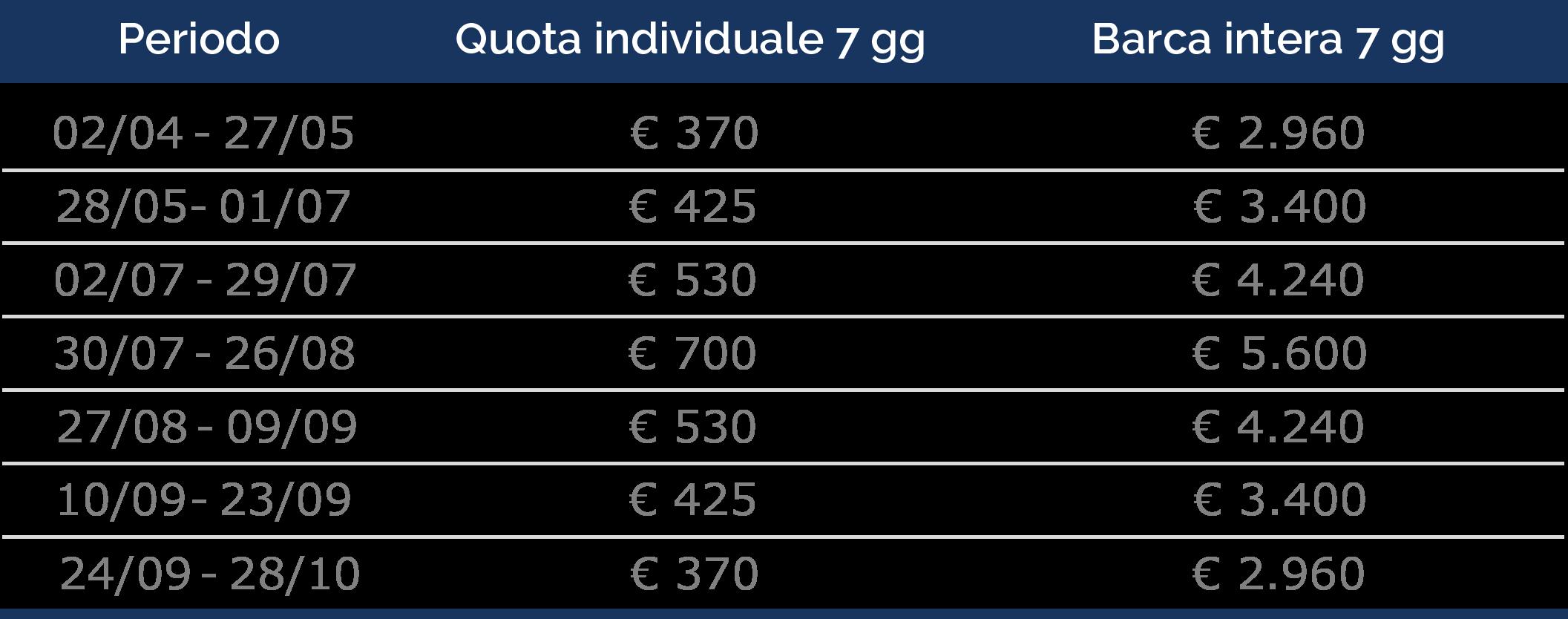 listino-prezzi-2017-tabella